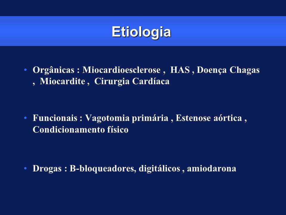 Etiologia Orgânicas : Miocardioesclerose , HAS , Doença Chagas , Miocardite , Cirurgia Cardíaca.