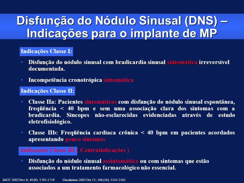 Disfunção do Nódulo Sinusal (DNS) – Indicações para o implante de MP