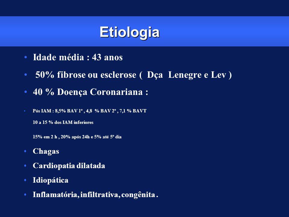 Etiologia Idade média : 43 anos