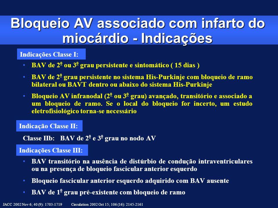 Bloqueio AV associado com infarto do miocárdio - Indicações