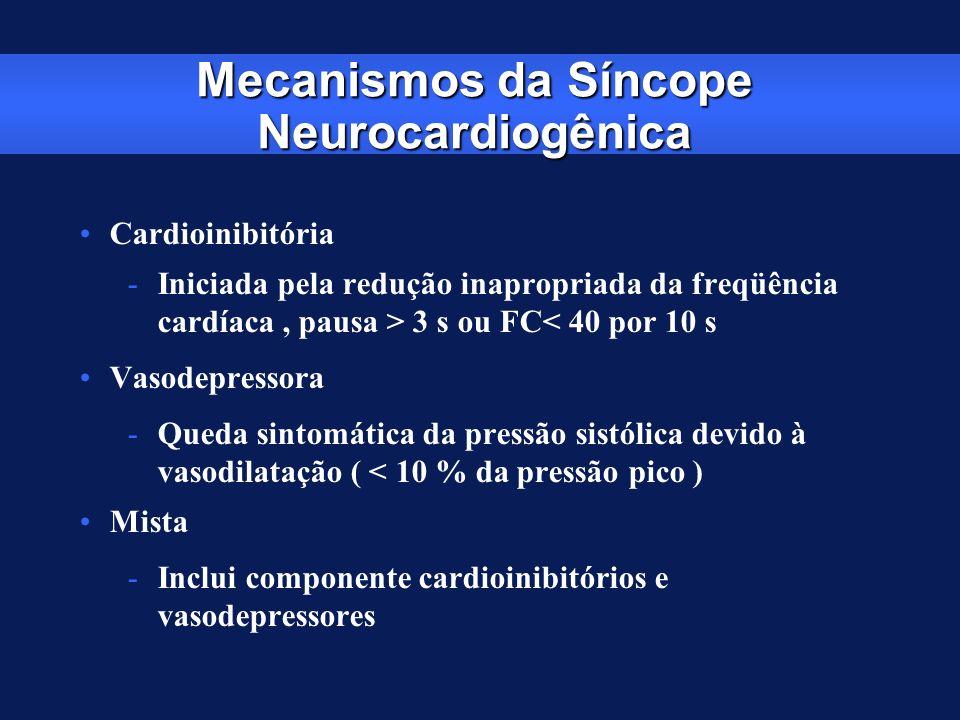Mecanismos da Síncope Neurocardiogênica