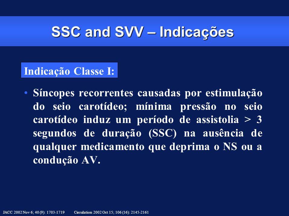 SSC and SVV – Indicações