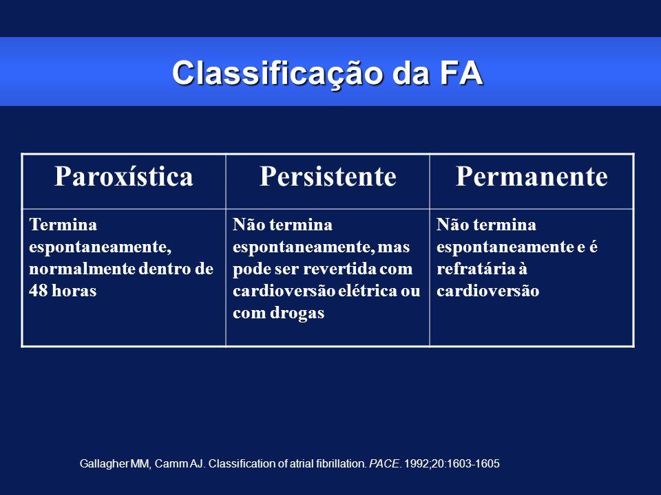 Classificação da FA Paroxística Persistente Permanente