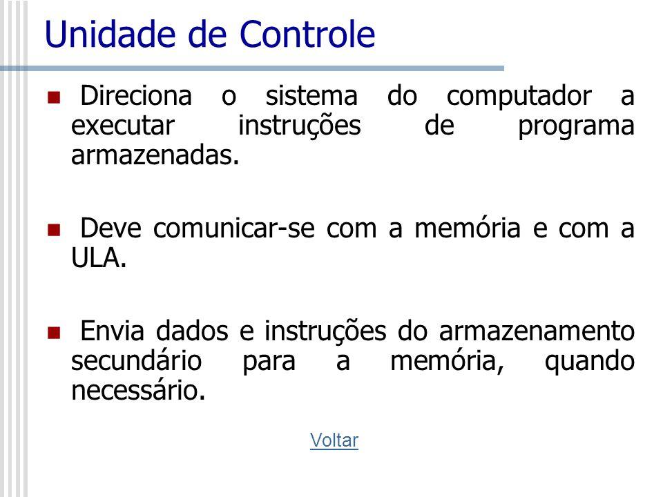 Unidade de Controle Direciona o sistema do computador a executar instruções de programa armazenadas.