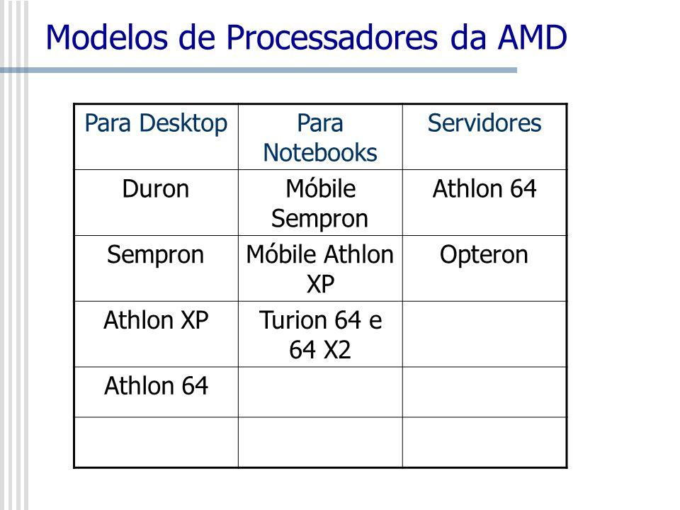 Modelos de Processadores da AMD