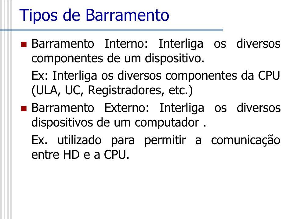 Tipos de Barramento Barramento Interno: Interliga os diversos componentes de um dispositivo.