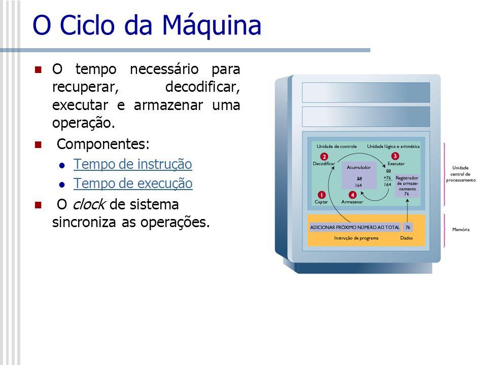 O Ciclo da Máquina O tempo necessário para recuperar, decodificar, executar e armazenar uma operação.