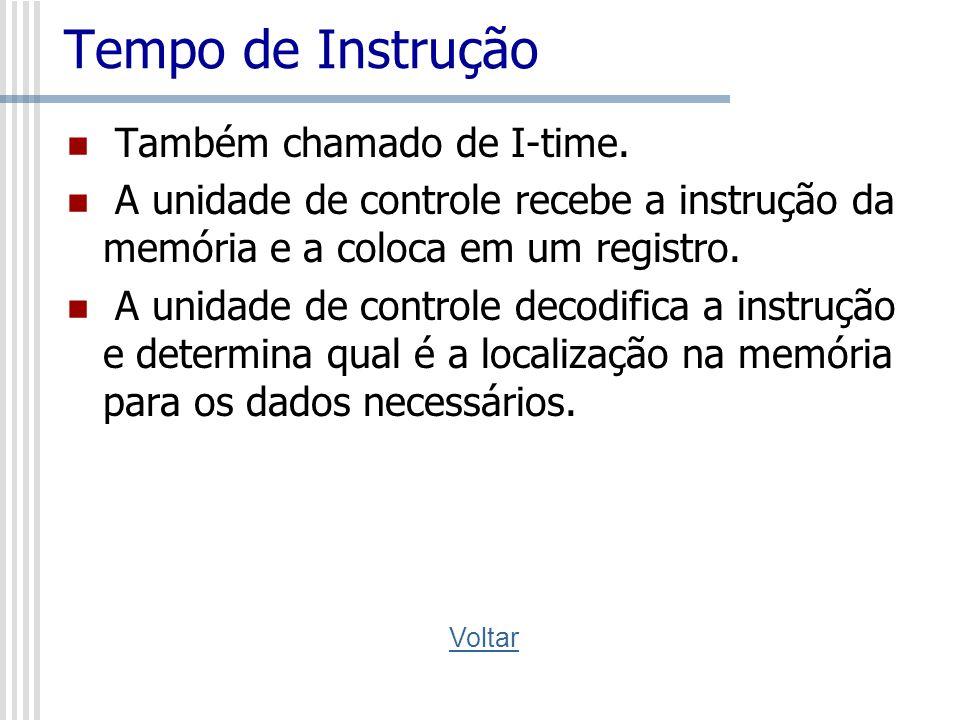Tempo de Instrução Também chamado de I-time.