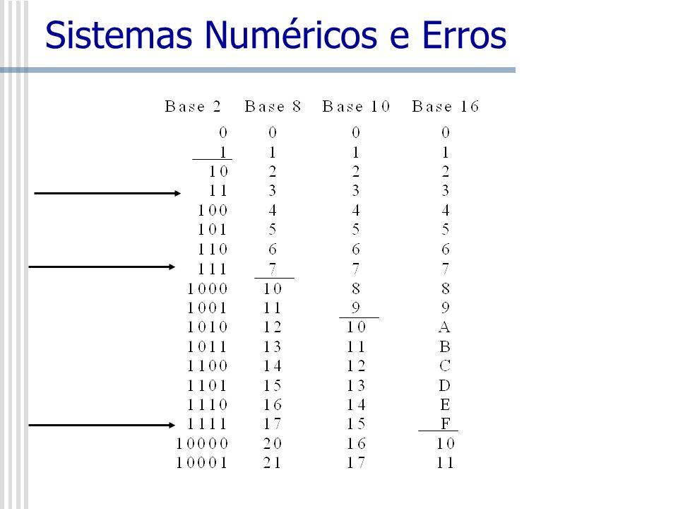 Sistemas Numéricos e Erros