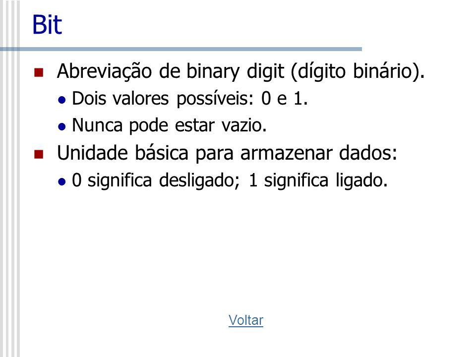 Bit Abreviação de binary digit (dígito binário).