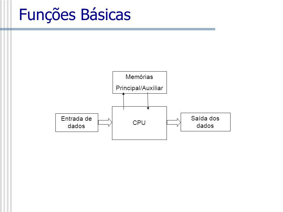 Funções Básicas Memórias Principal/Auxiliar CPU Entrada de dados