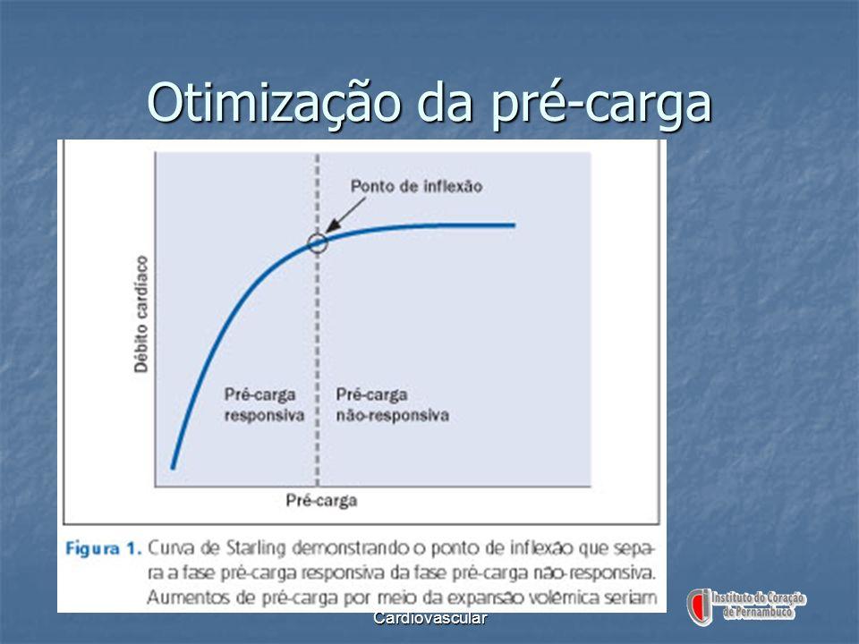Otimização da pré-carga