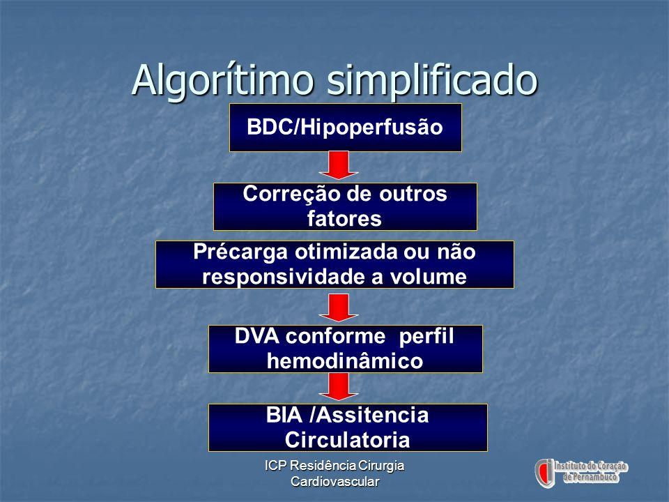 Algorítimo simplificado