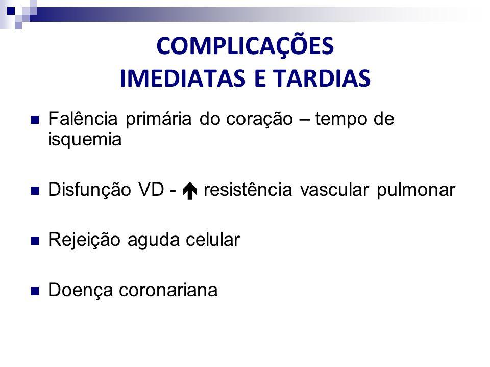 COMPLICAÇÕES IMEDIATAS E TARDIAS