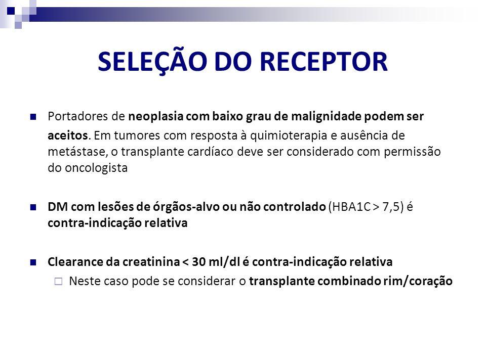 SELEÇÃO DO RECEPTOR Portadores de neoplasia com baixo grau de malignidade podem ser.