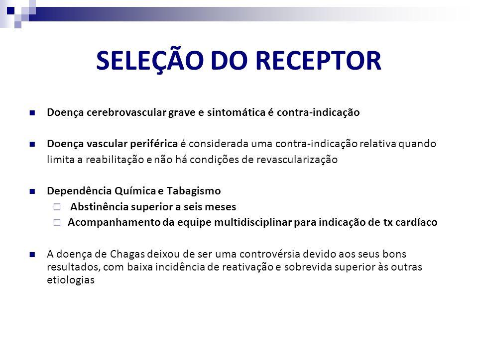 SELEÇÃO DO RECEPTOR Doença cerebrovascular grave e sintomática é contra-indicação.