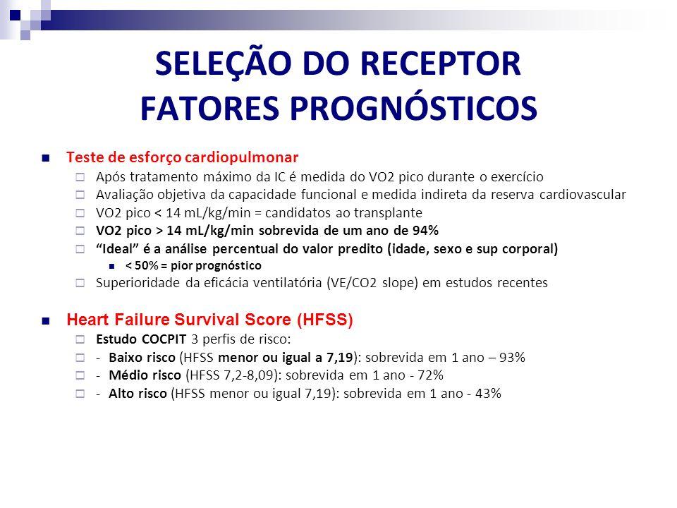 SELEÇÃO DO RECEPTOR FATORES PROGNÓSTICOS