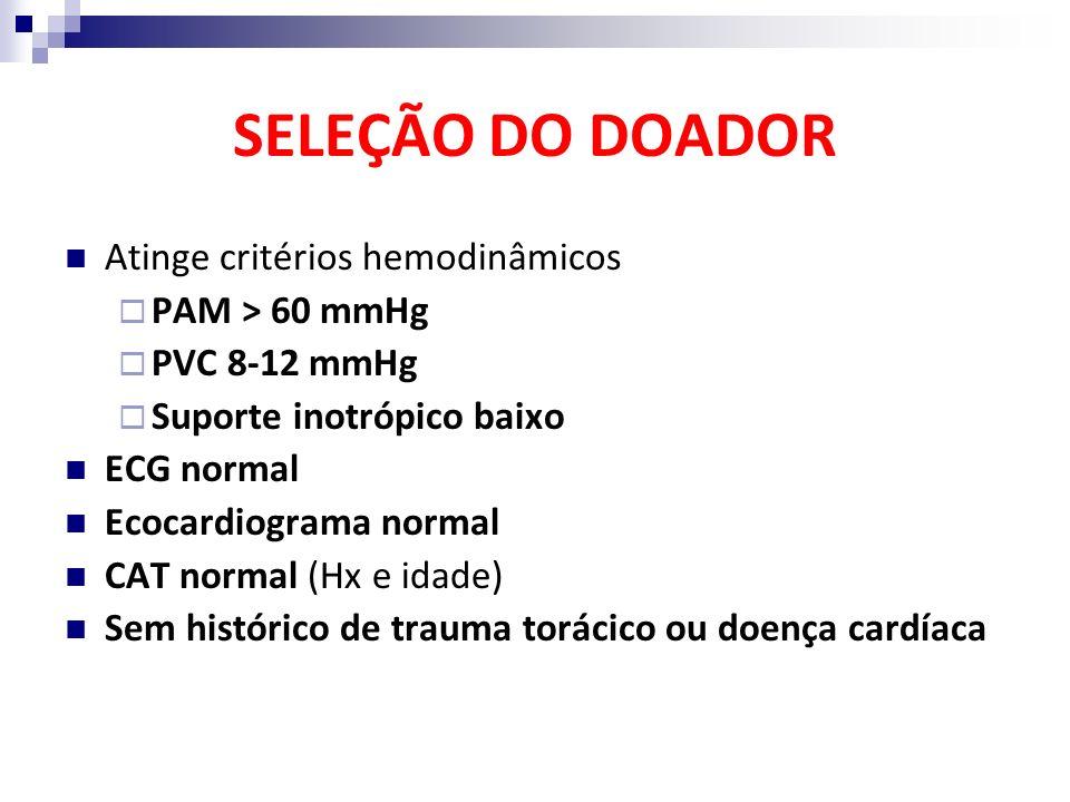 SELEÇÃO DO DOADOR Atinge critérios hemodinâmicos PAM > 60 mmHg