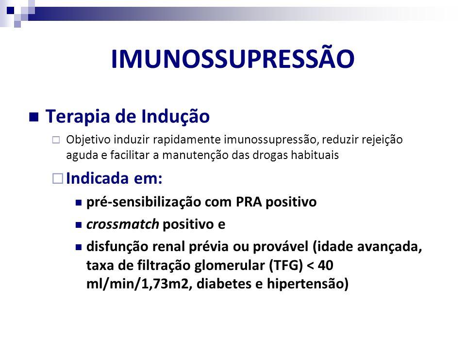 IMUNOSSUPRESSÃO Terapia de Indução Indicada em: