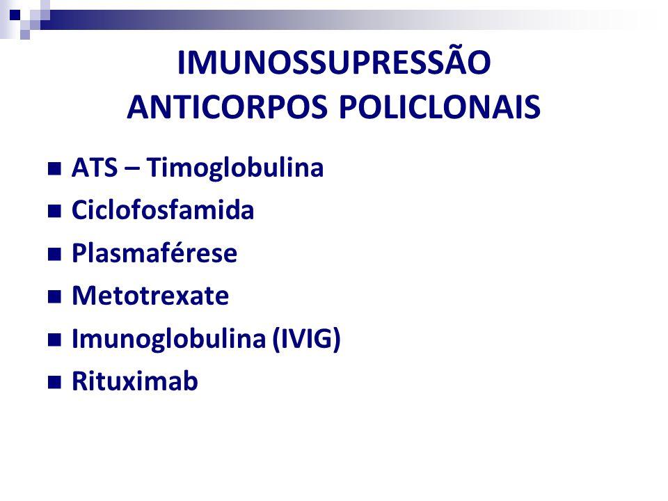IMUNOSSUPRESSÃO ANTICORPOS POLICLONAIS