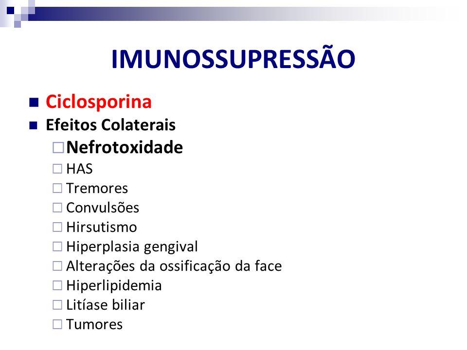 IMUNOSSUPRESSÃO Ciclosporina Nefrotoxidade Efeitos Colaterais HAS