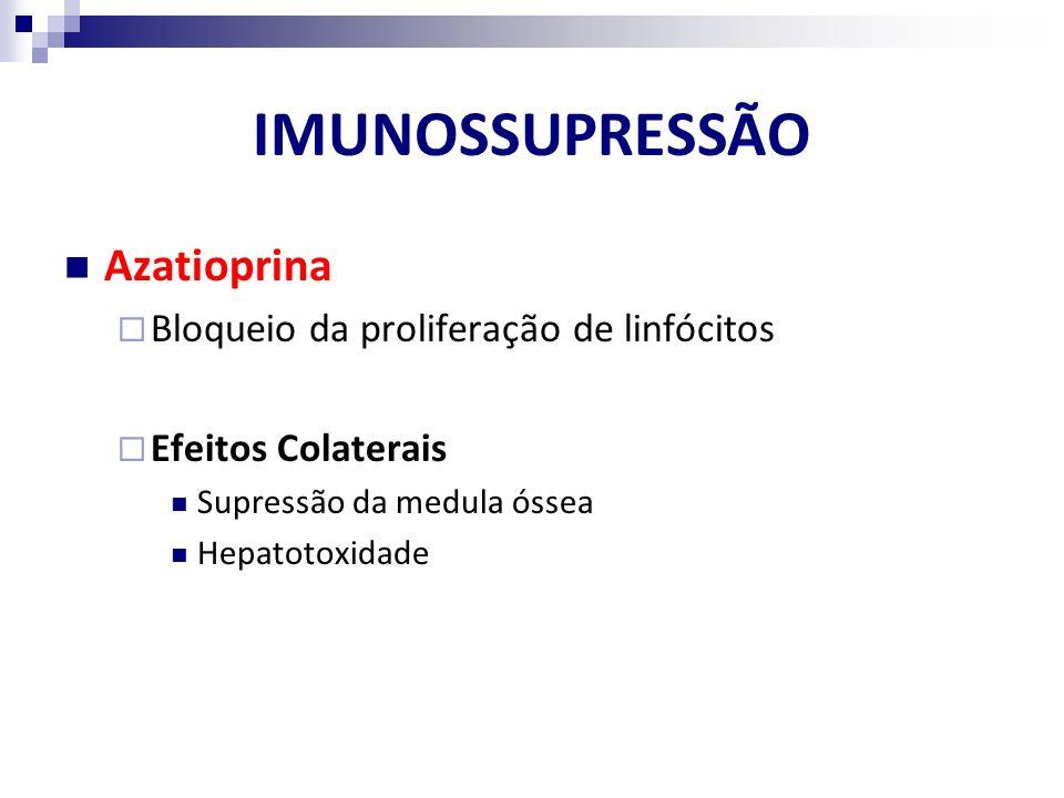 IMUNOSSUPRESSÃO Azatioprina Bloqueio da proliferação de linfócitos