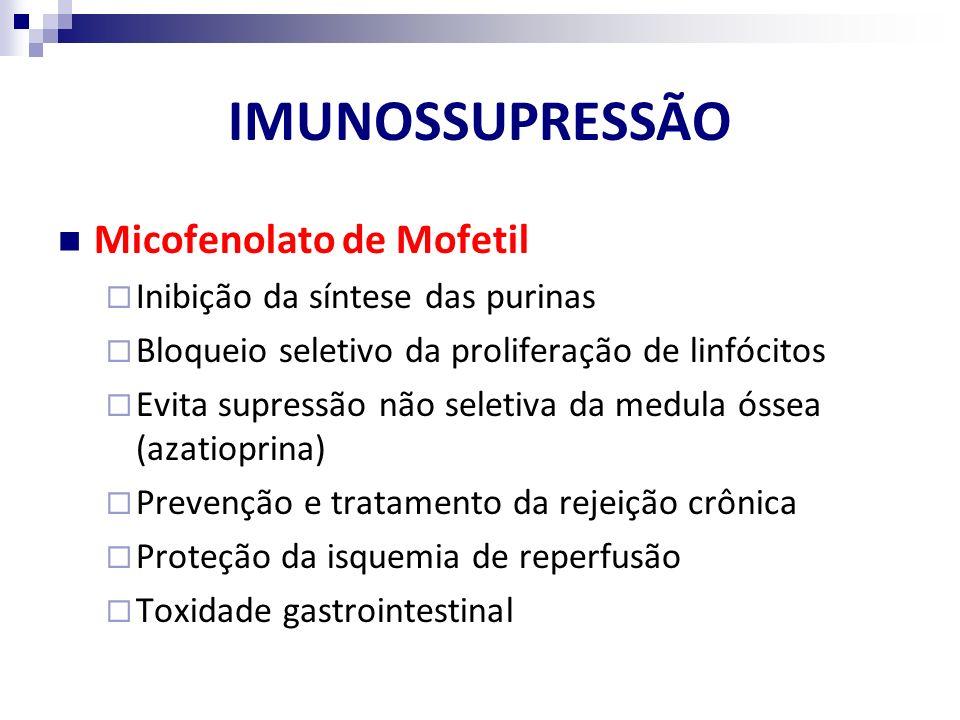 IMUNOSSUPRESSÃO Micofenolato de Mofetil