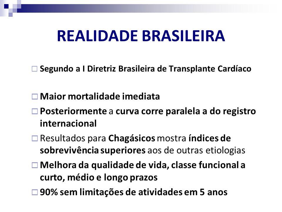 REALIDADE BRASILEIRA Maior mortalidade imediata