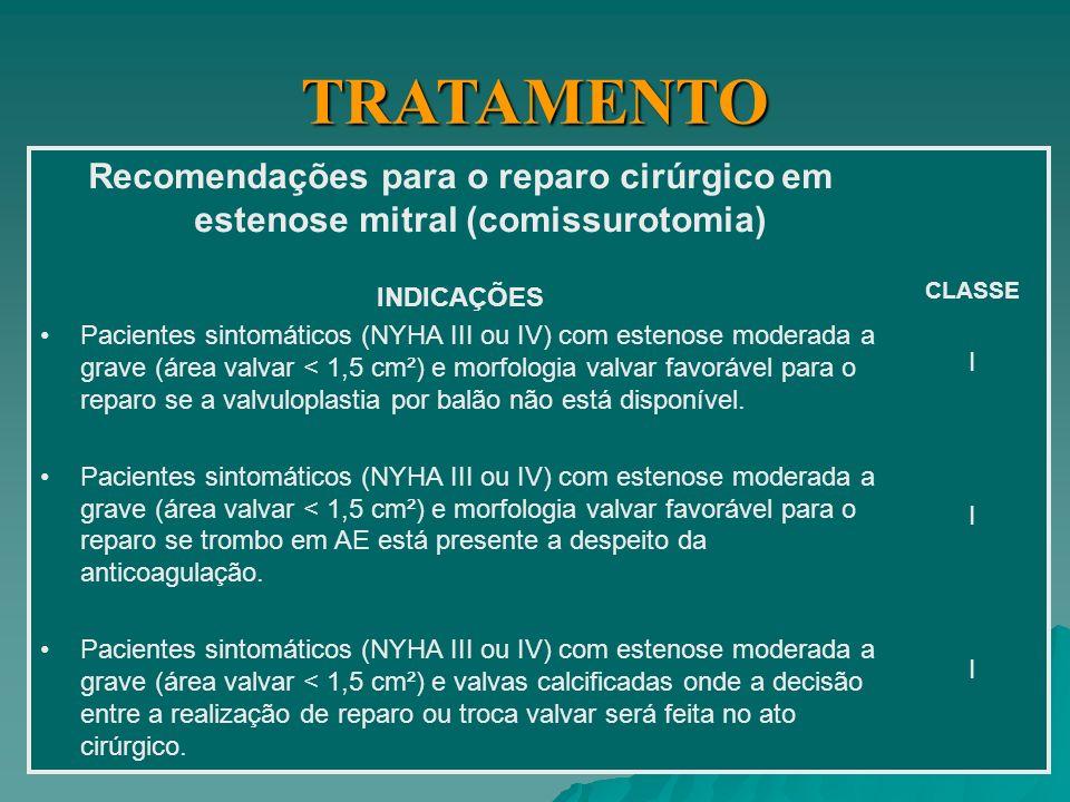 TRATAMENTORecomendações para o reparo cirúrgico em estenose mitral (comissurotomia) INDICAÇÕES.
