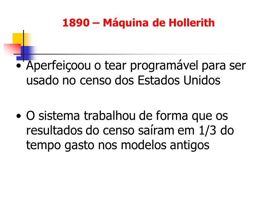 1890 – Máquina de Hollerith Aperfeiçoou o tear programável para ser usado no censo dos Estados Unidos.