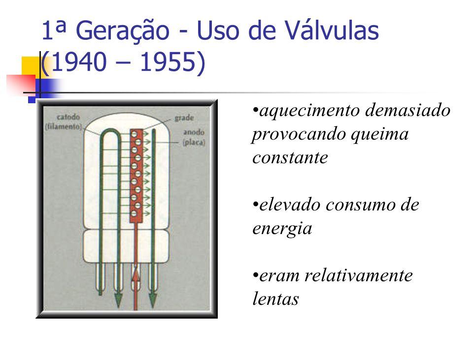 1ª Geração - Uso de Válvulas (1940 – 1955)