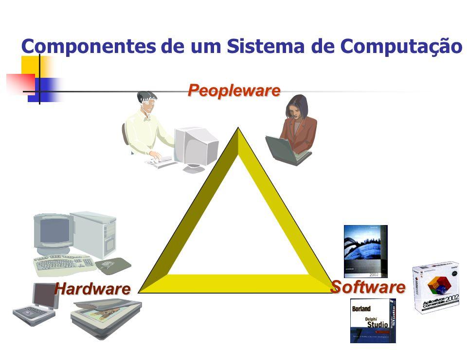 Componentes de um Sistema de Computação