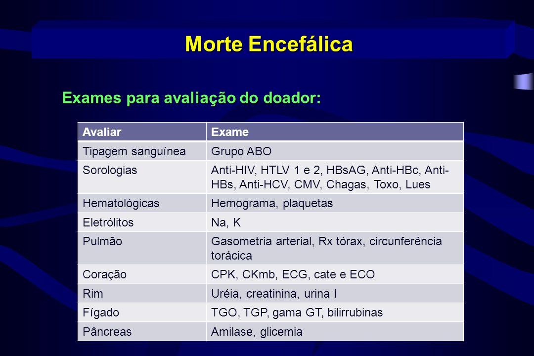 Morte Encefálica Exames para avaliação do doador: Avaliar Exame