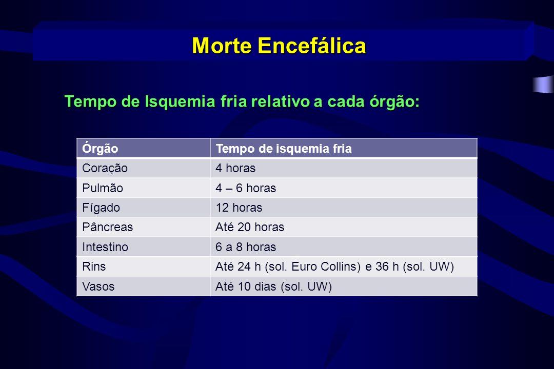Morte Encefálica Tempo de Isquemia fria relativo a cada órgão: Órgão