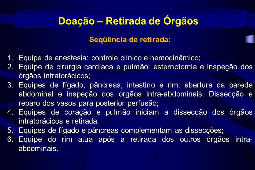 Seqüência de retirada: Doação – Retirada de Órgãos