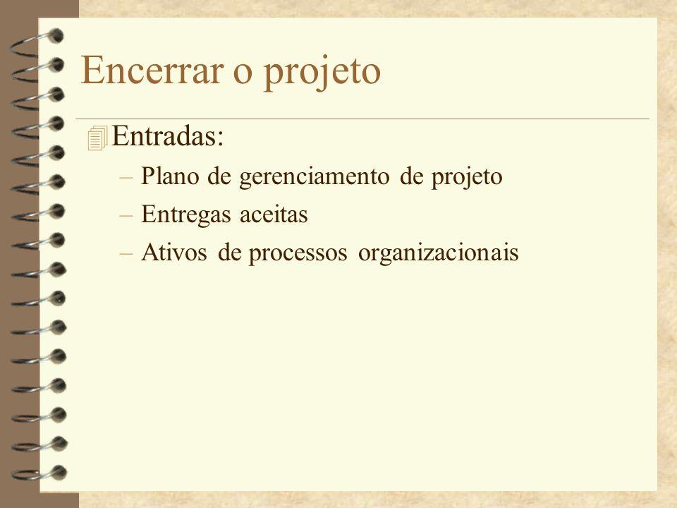 Encerrar o projeto Entradas: Plano de gerenciamento de projeto