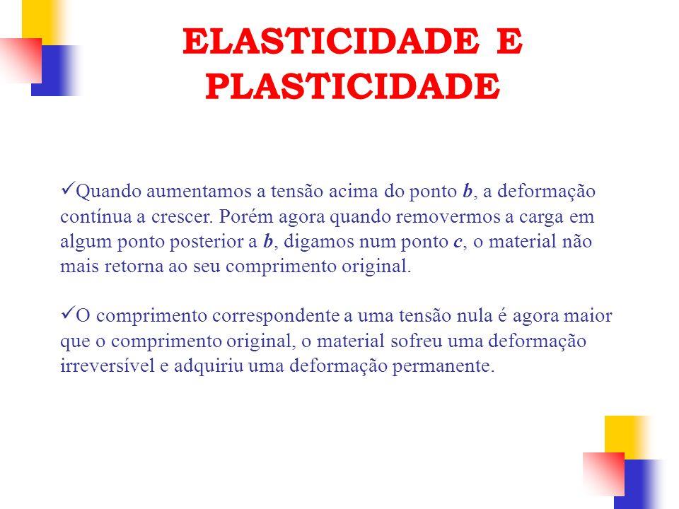 ELASTICIDADE E PLASTICIDADE