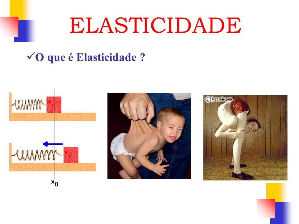 ELASTICIDADE O que é Elasticidade
