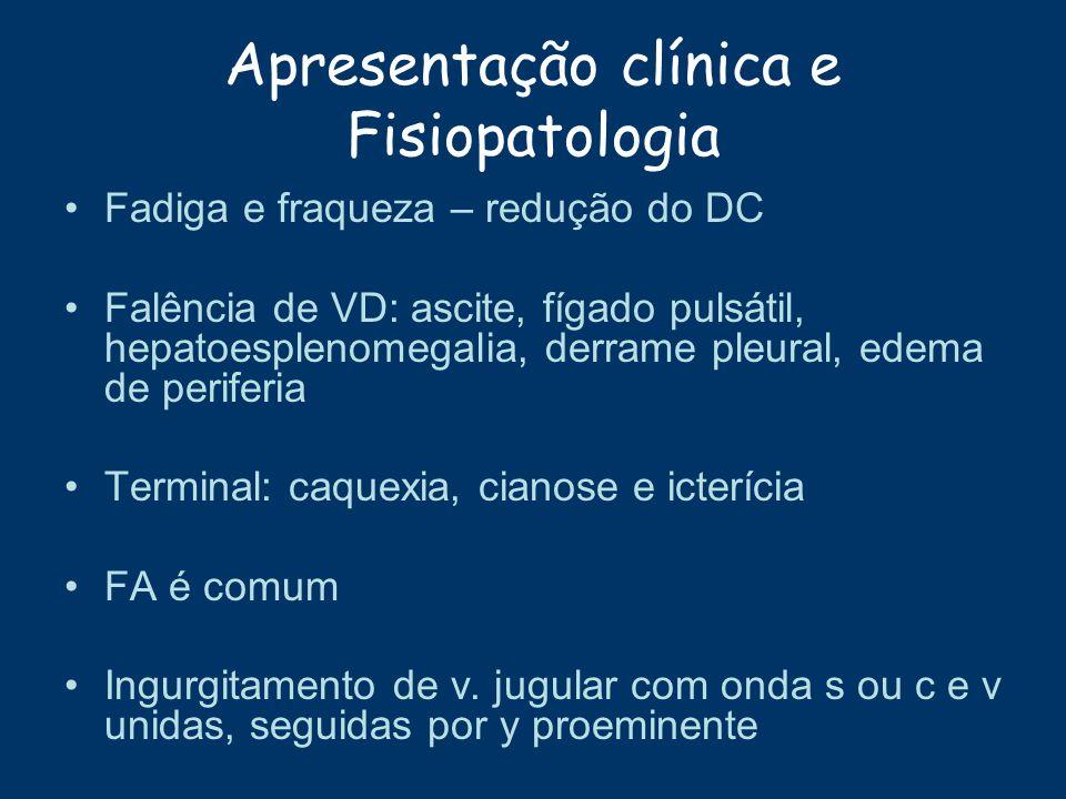 Apresentação clínica e Fisiopatologia