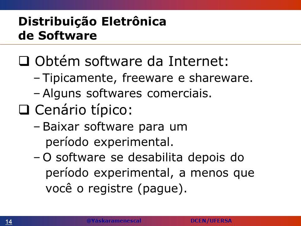 Distribuição Eletrônica de Software