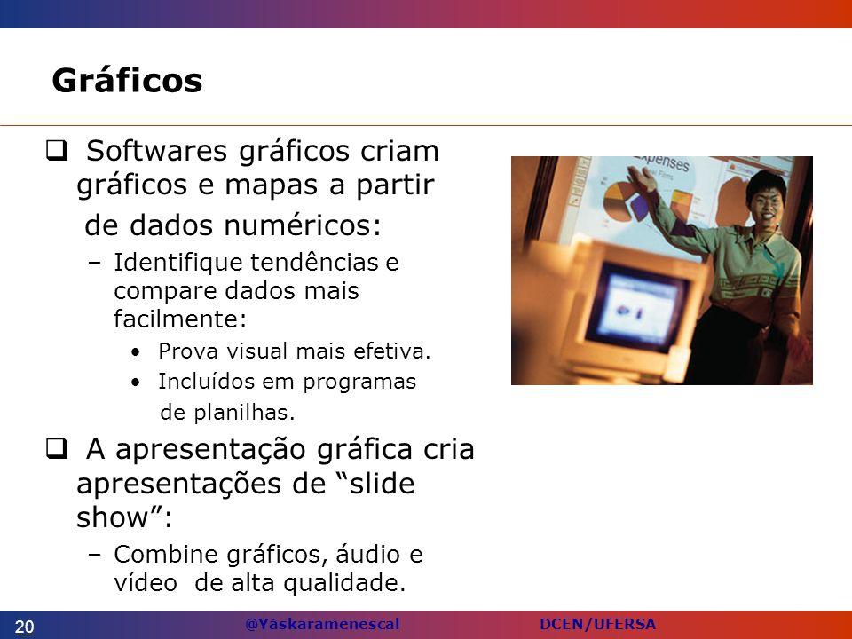 Gráficos Softwares gráficos criam gráficos e mapas a partir