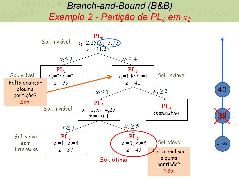Branch-and-Bound (B&B) Exemplo 2 - Partição de PL0 em x2