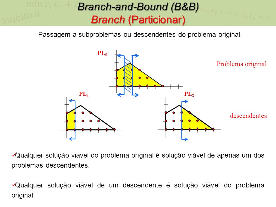 Branch-and-Bound (B&B) Branch (Particionar)