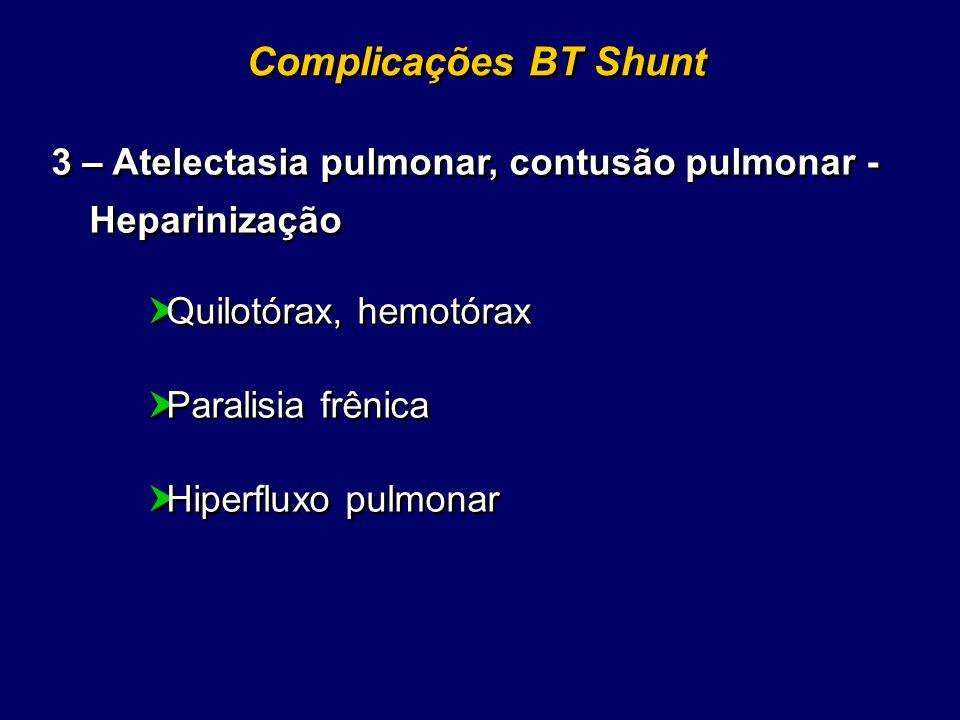 Complicações BT Shunt 3 – Atelectasia pulmonar, contusão pulmonar - Heparinização. Quilotórax, hemotórax.