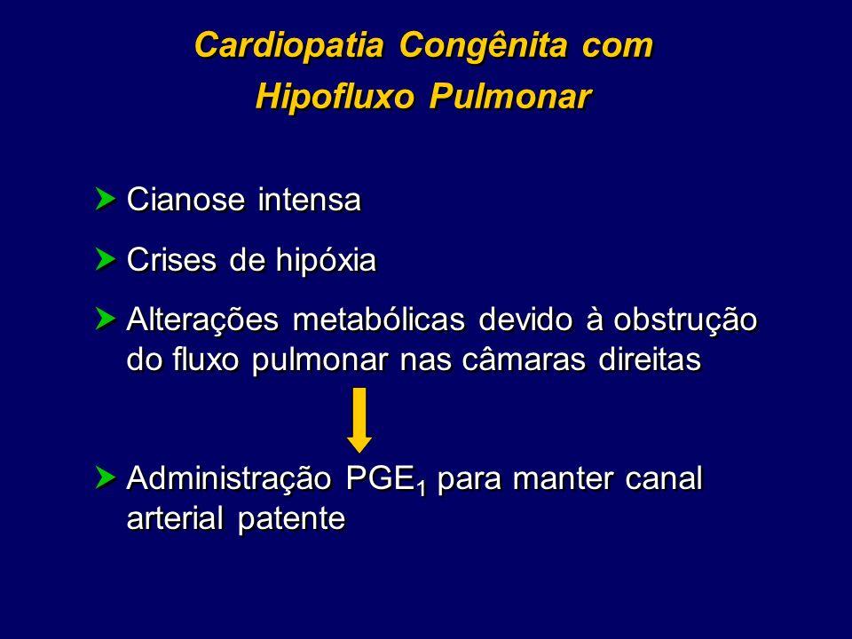 Cardiopatia Congênita com Hipofluxo Pulmonar