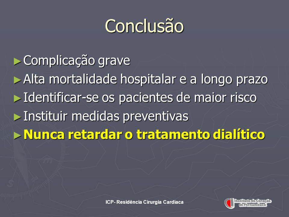 ICP- Residência Cirurgia Cardíaca