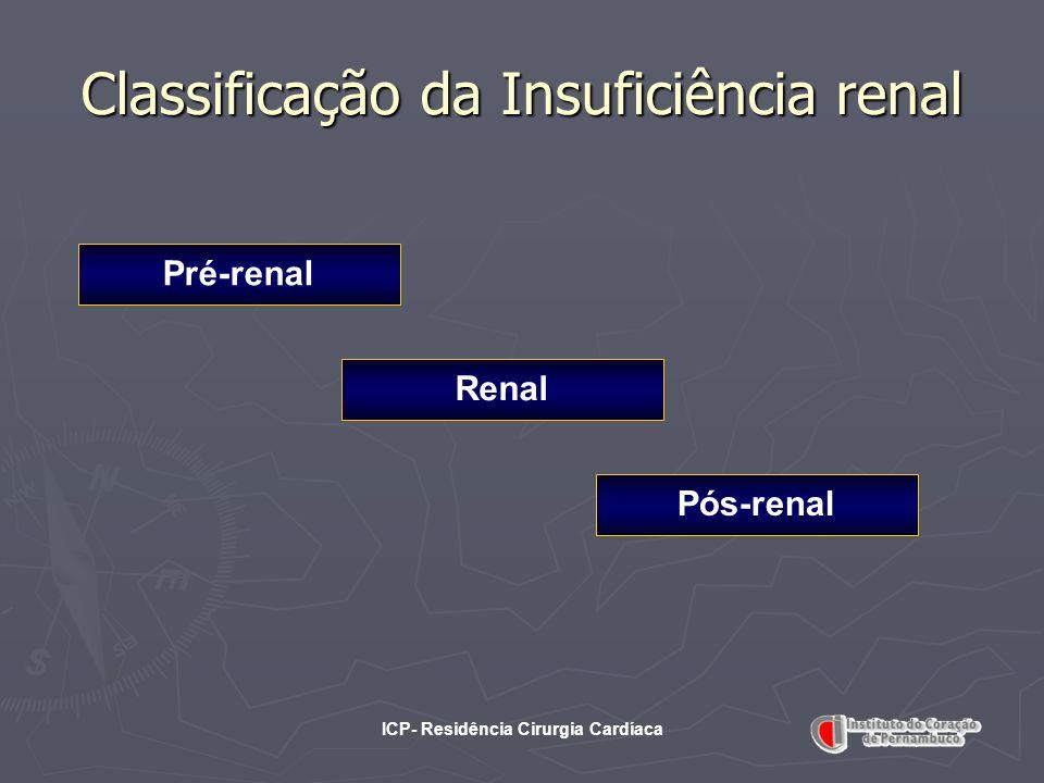 Classificação da Insuficiência renal