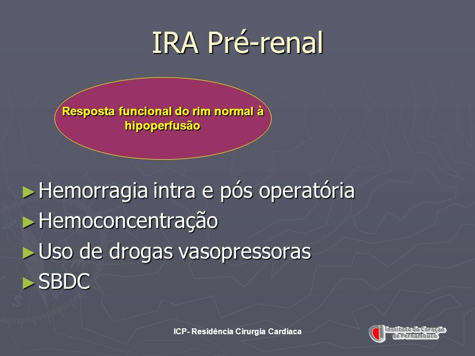 Resposta funcional do rim normal à ICP- Residência Cirurgia Cardíaca