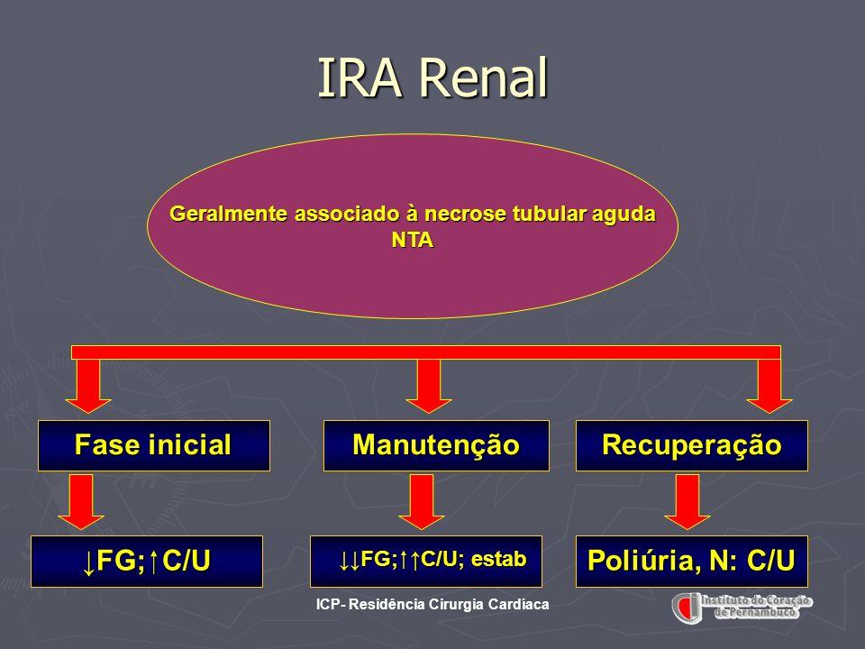 IRA Renal Fase inicial Manutenção Recuperação ↓FG;  C/U