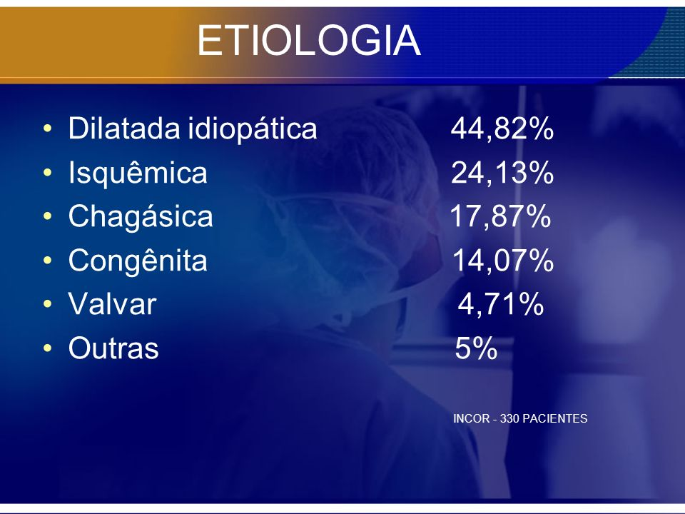 ETIOLOGIA Dilatada idiopática 44,82% Isquêmica 24,13% Chagásica 17,87%